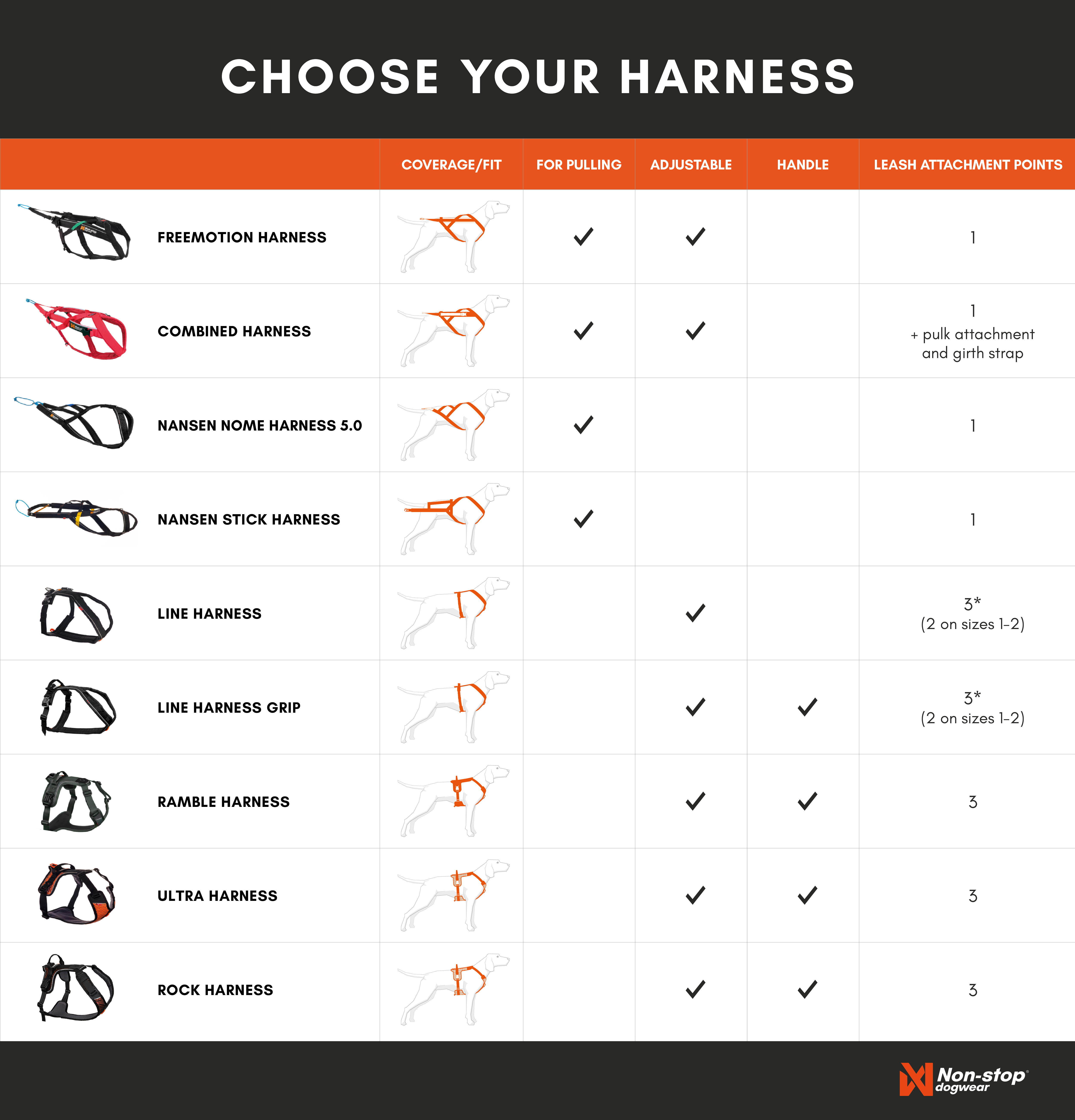 Choose Your Harness Web