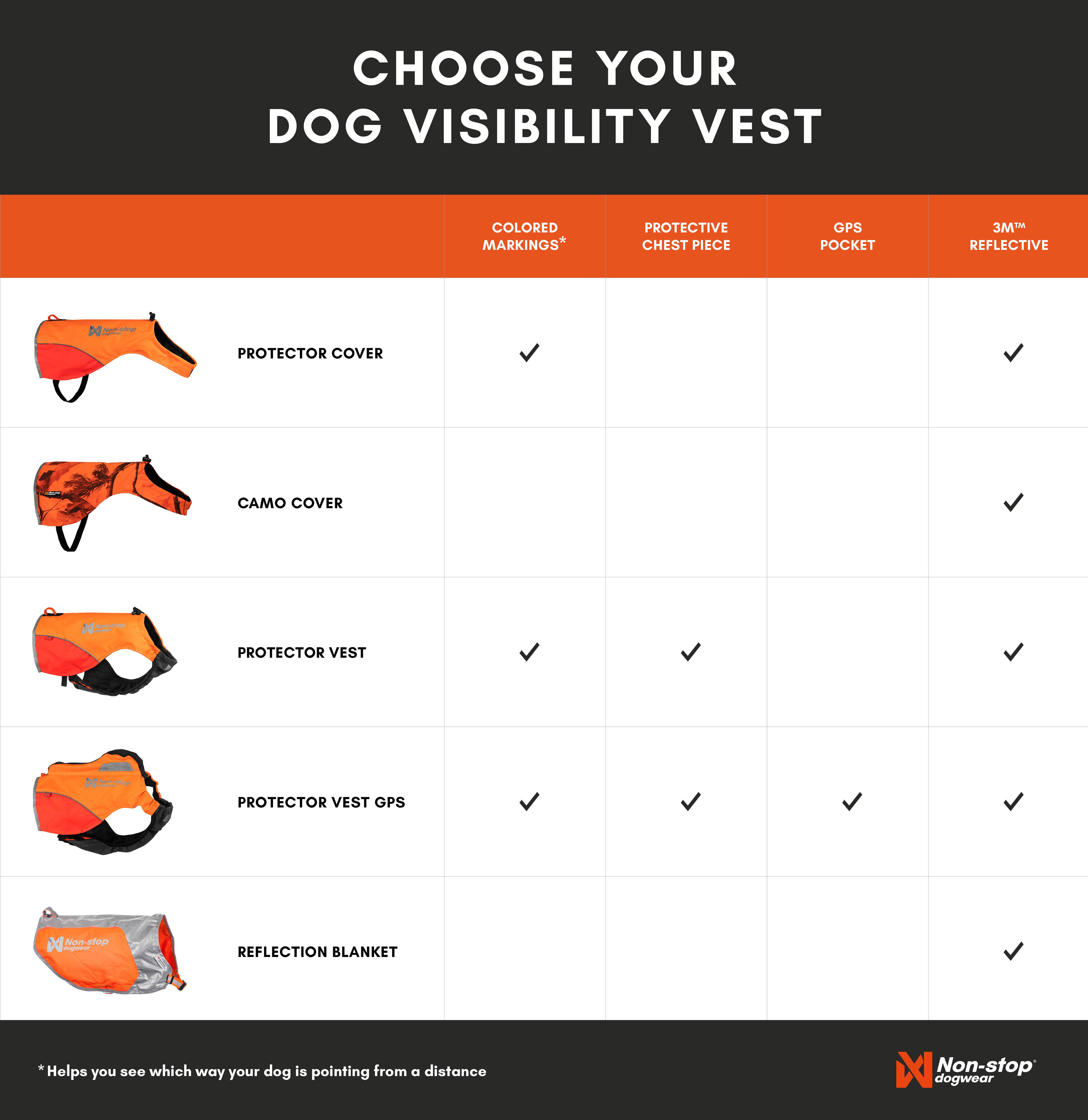 Choose Your Visibility Vest Web