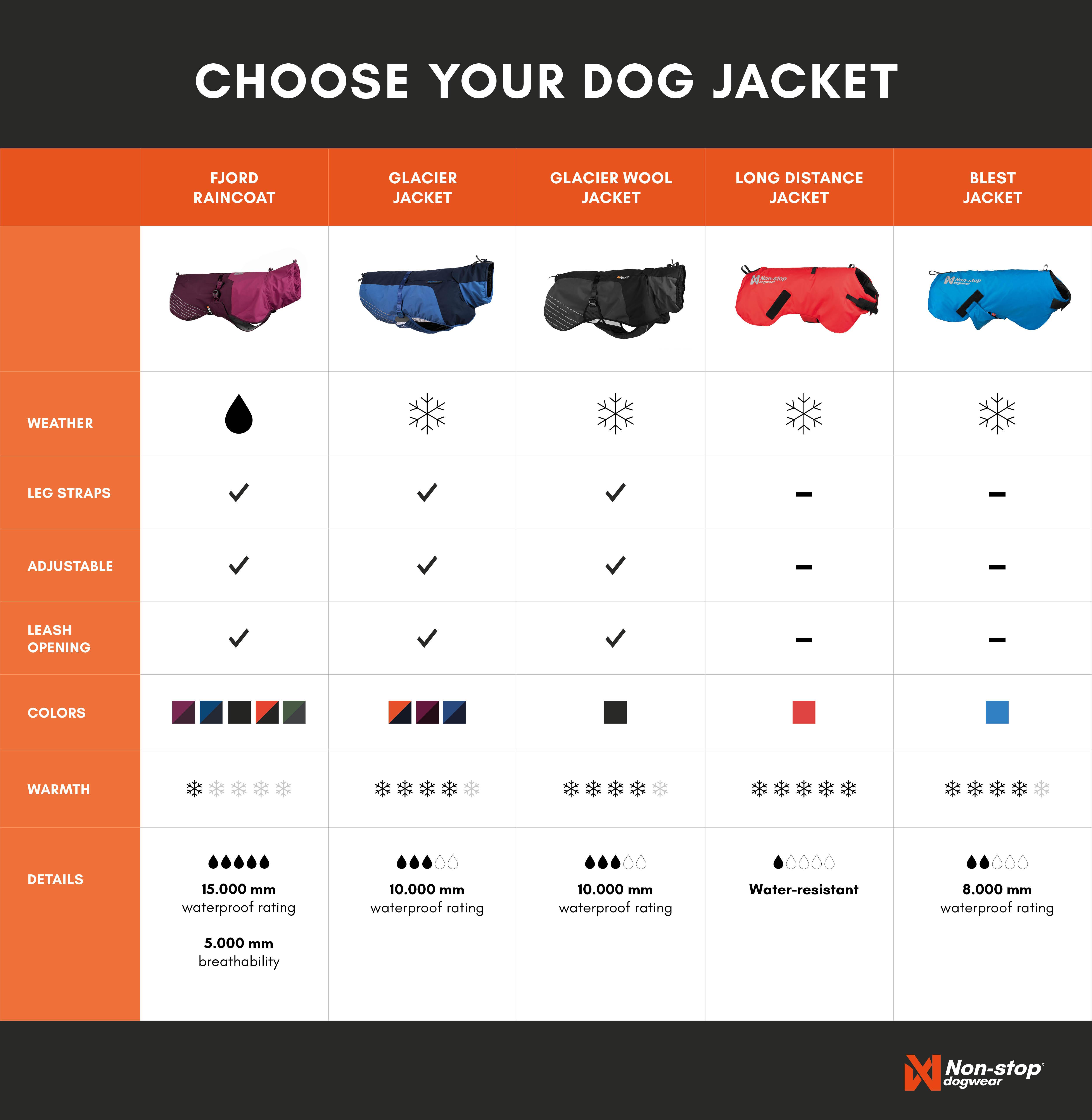 En Dog Jacket Guide Web