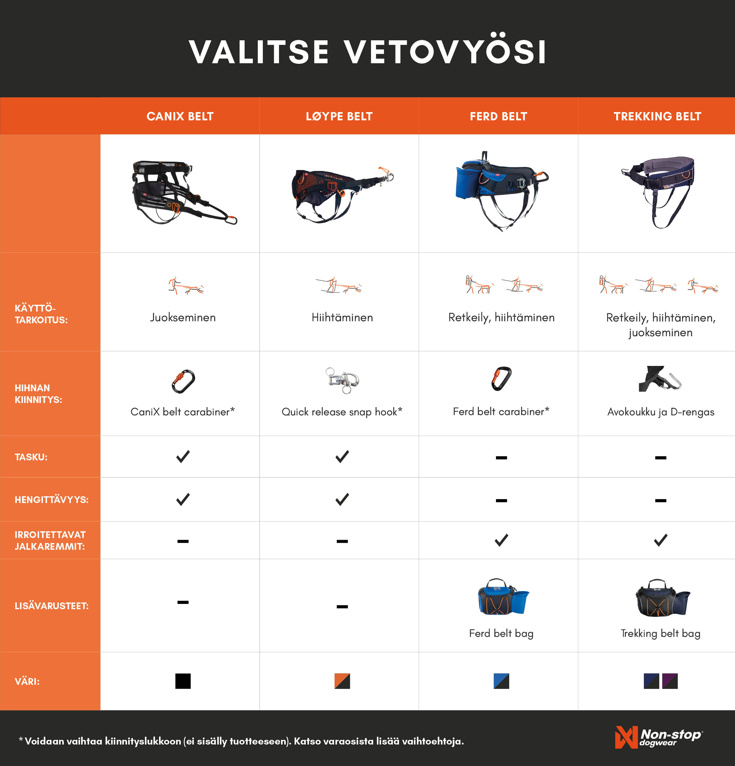 Fi Choose Your Belt Web New