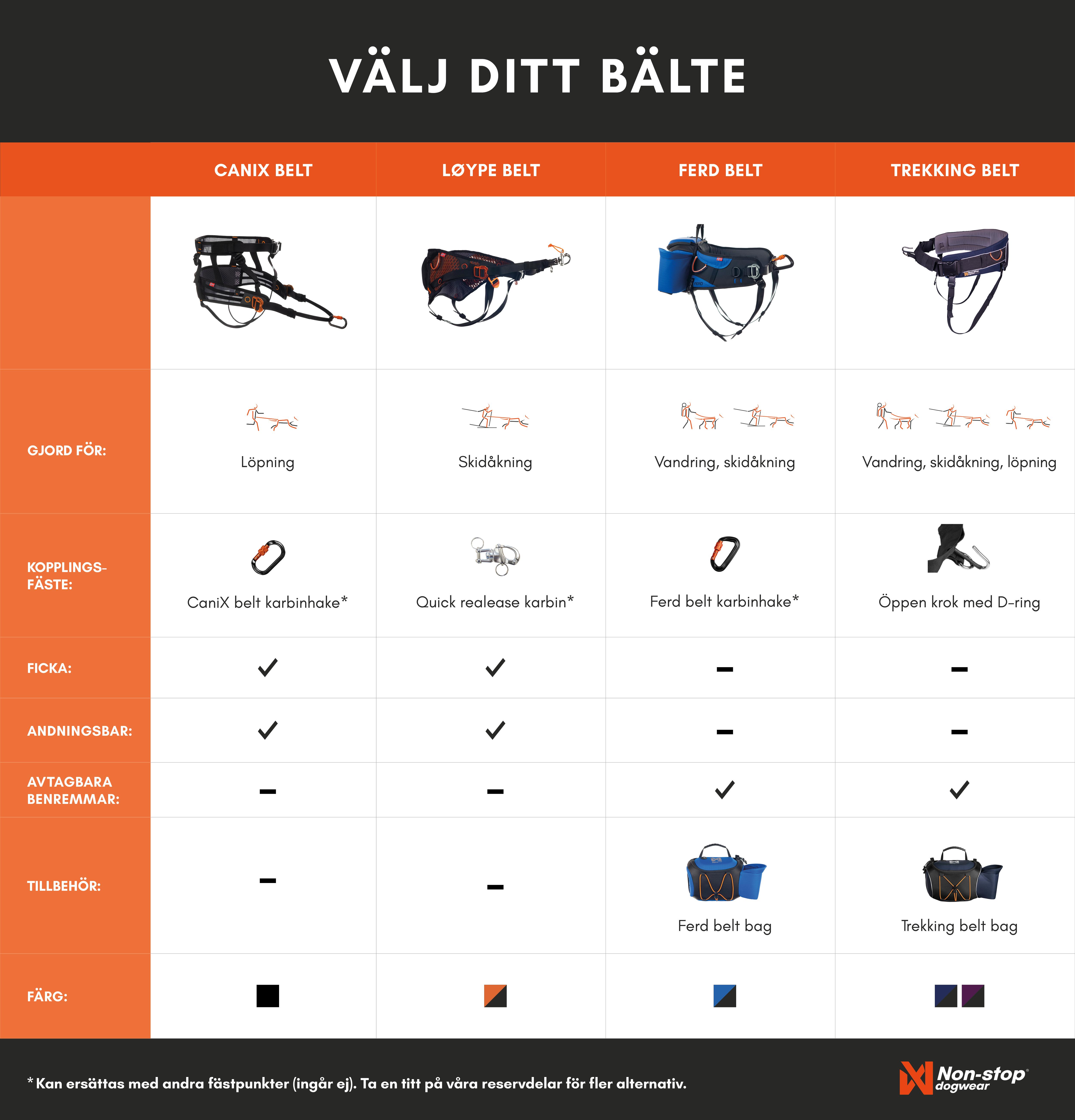Se Choose Your Belt Web